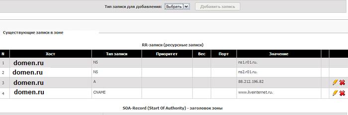 Подключение домена к вашему li.ru блогу в картинках 5